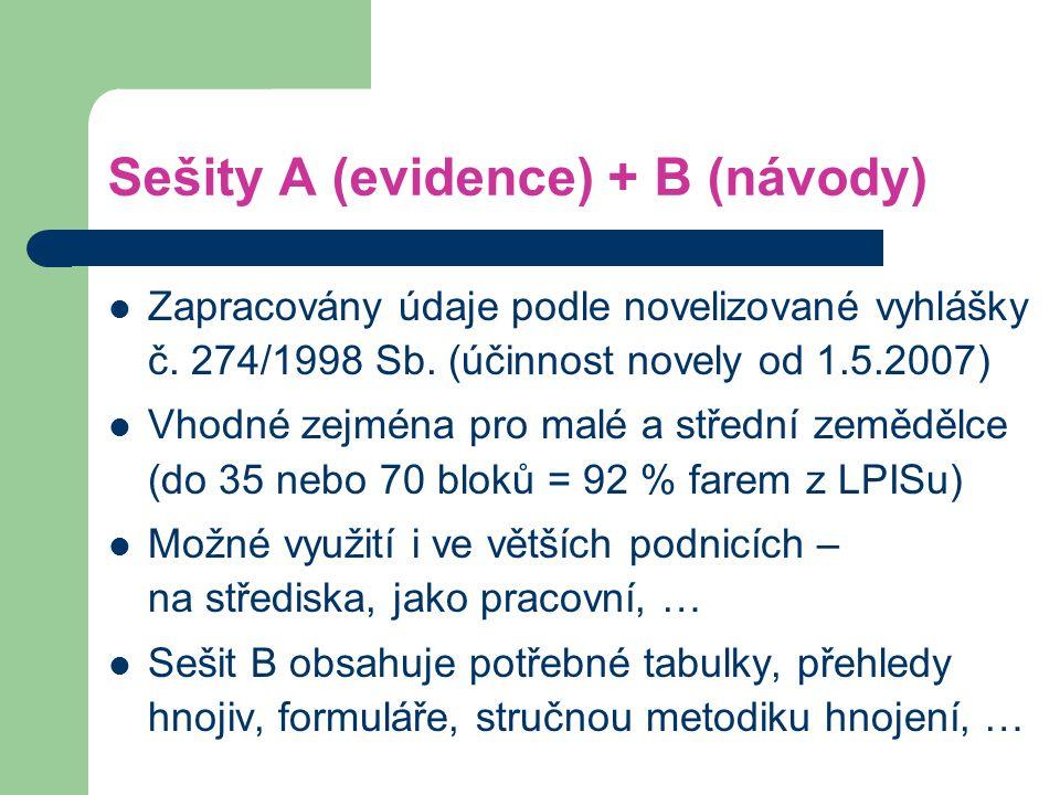 Sešity A (evidence) + B (návody) Zapracovány údaje podle novelizované vyhlášky č. 274/1998 Sb. (účinnost novely od 1.5.2007) Vhodné zejména pro malé a