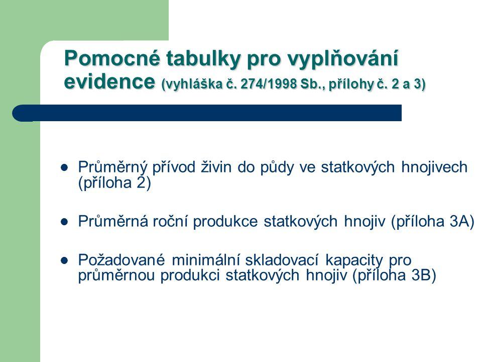 Pomocné tabulky pro vyplňování evidence (vyhláška č. 274/1998 Sb., přílohy č. 2 a 3) Průměrný přívod živin do půdy ve statkových hnojivech (příloha 2)