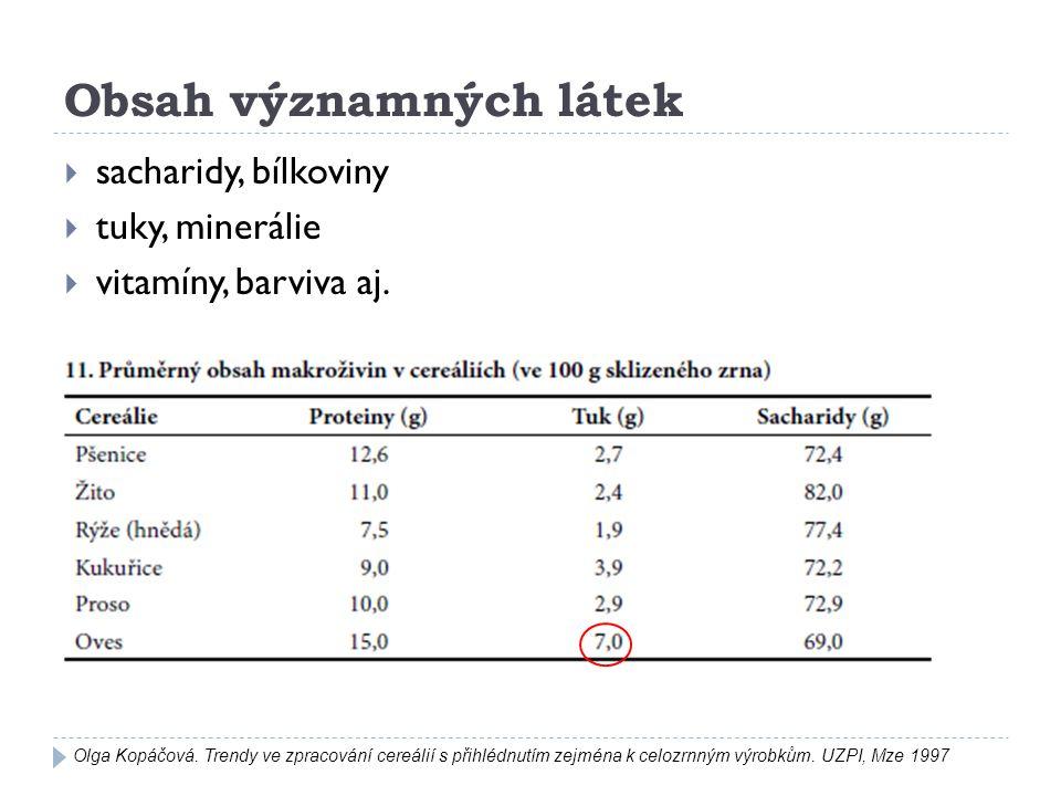Luštěniny - tuky  1-2 %  Sója 23 %.
