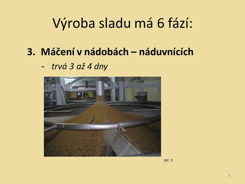 Výroba sladu má 6 fází: 3.Máčení v nádobách – náduvnících - trvá 3 až 4 dny 6 obr. 5