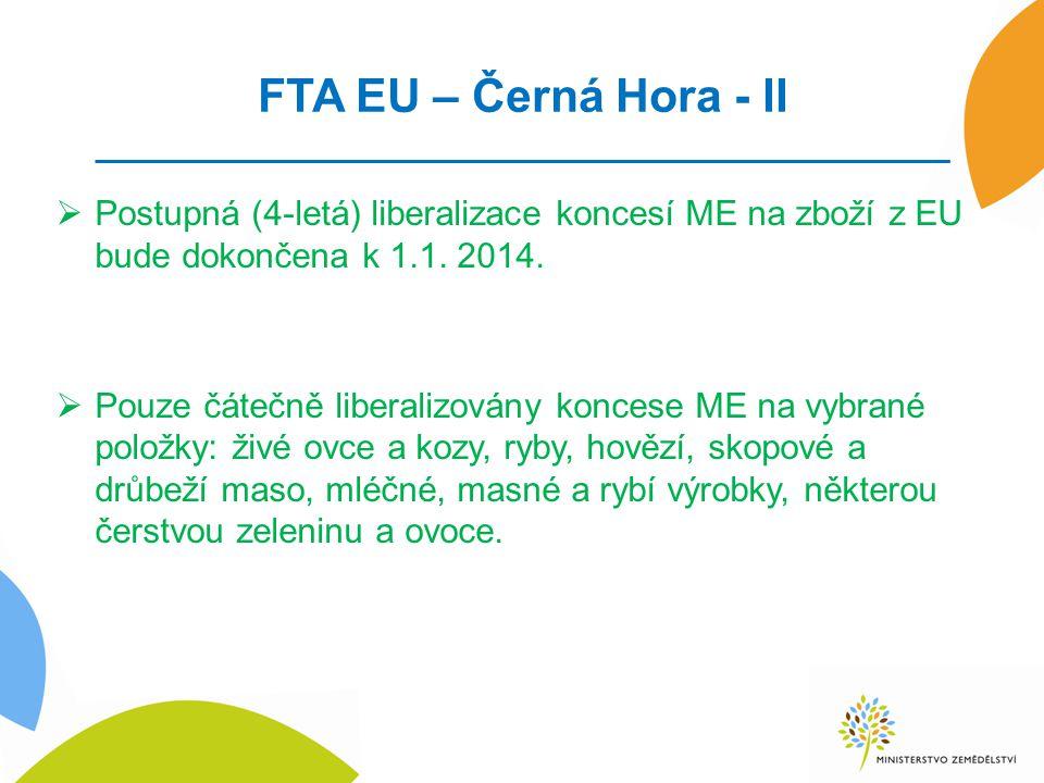 FTA EU – Černá Hora - II  Postupná (4-letá) liberalizace koncesí ME na zboží z EU bude dokončena k 1.1.