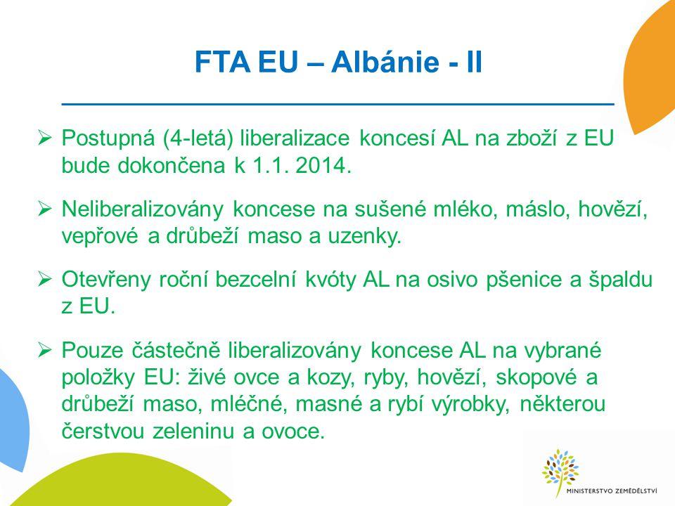 FTA EU – Albánie - II  Postupná (4-letá) liberalizace koncesí AL na zboží z EU bude dokončena k 1.1.