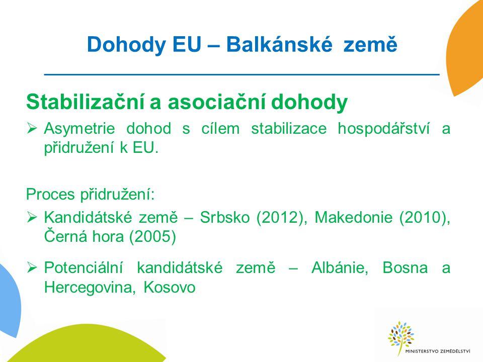 Dohody EU – Balkánské země Stabilizační a asociační dohody  Asymetrie dohod s cílem stabilizace hospodářství a přidružení k EU.