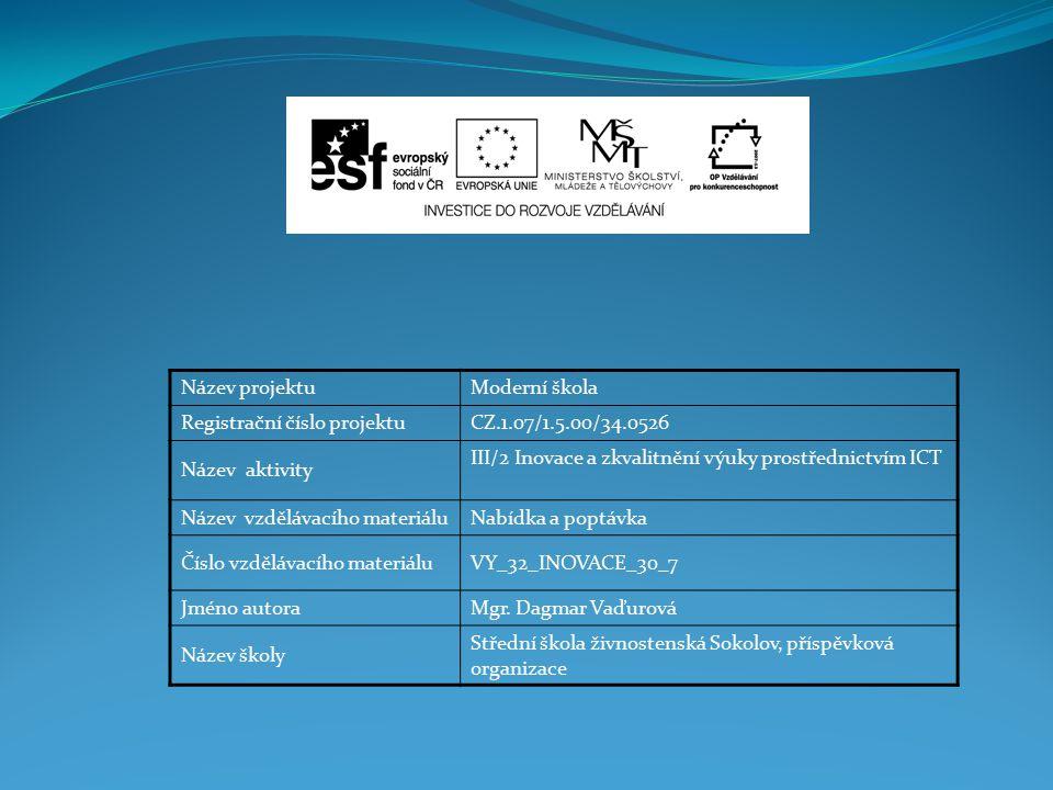 Název projektuModerní škola Registrační číslo projektuCZ.1.07/1.5.00/34.0526 Název aktivity III/2 Inovace a zkvalitnění výuky prostřednictvím ICT Název vzdělávacího materiáluNabídka a poptávka Číslo vzdělávacího materiáluVY_32_INOVACE_30_7 Jméno autoraMgr.