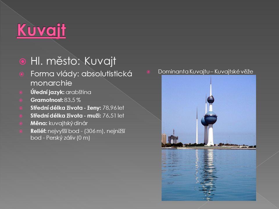  Hl. město: Kuvajt  Forma vlády: absolutistická monarchie  Úřední jazyk: arabština  Gramotnost: 83,5 %  Střední délka života - ženy: 78,96 let 