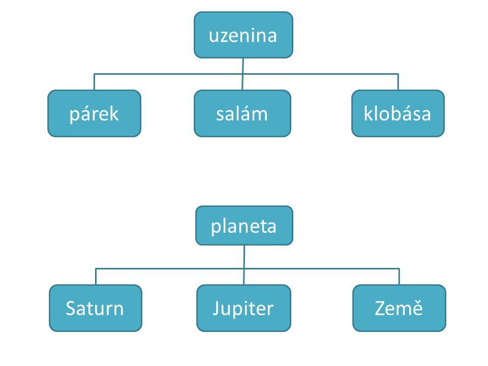 uzenina páreksalámklobása planeta SaturnJupiterZemě
