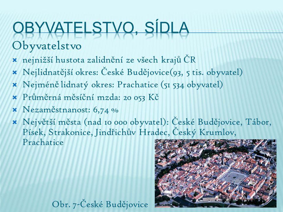 Obyvatelstvo  nejnižší hustota zalidn ě ní ze všech kraj ů Č R  Nejlidnat ě jší okres: Č eské Bud ě jovice(93, 5 tis.