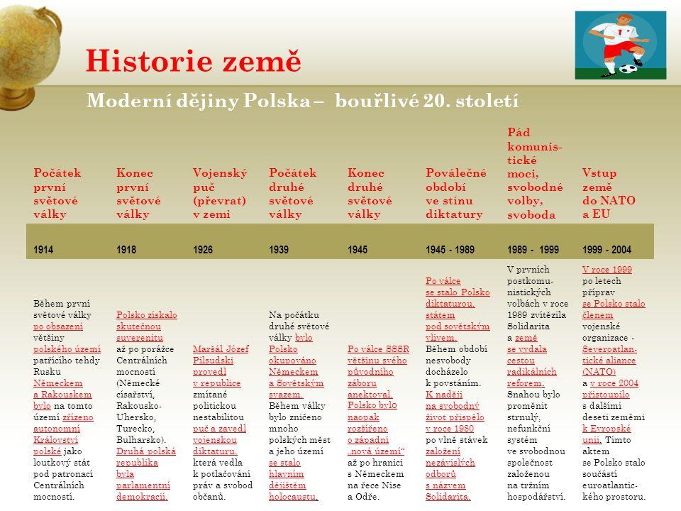 Historie země Moderní dějiny Polska – bouřlivé 20. století Počátek první světové války Konec první světové války Vojenský puč (převrat) v zemi Počátek