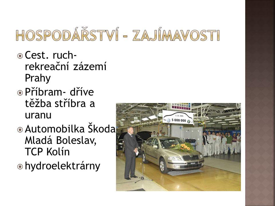  Cest. ruch- rekreační zázemí Prahy  Příbram- dříve těžba stříbra a uranu  Automobilka Škoda Mladá Boleslav, TCP Kolín  hydroelektrárny