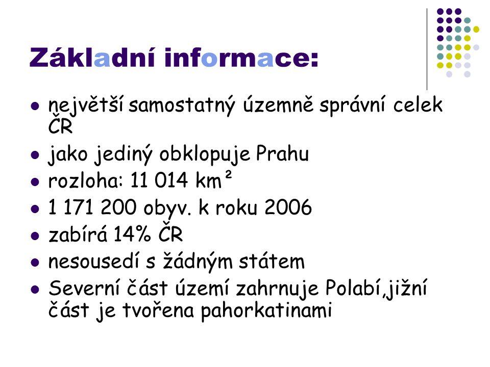 Základní informace: největší samostatný územně správní celek ČR jako jediný obklopuje Prahu rozloha: 11 014 km² 1 171 200 obyv. k roku 2006 zabírá 14%