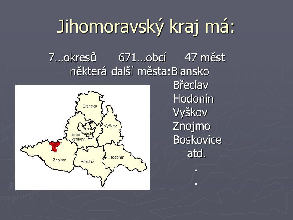 Jihomoravský kraj má: 7…okresů 671…obcí 47 měst 7…okresů 671…obcí 47 měst některá další města:Blansko některá další města:Blansko Břeclav Břeclav Hodonín Hodonín Vyškov Vyškov Znojmo Znojmo Boskovice Boskovice atd.