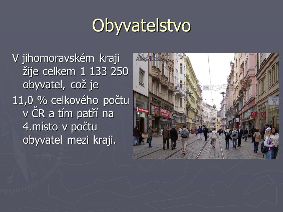 Obyvatelstvo V jihomoravském kraji žije celkem 1 133 250 obyvatel, což je 11,0 % celkového počtu v ČR a tím patří na 4.místo v počtu obyvatel mezi kra