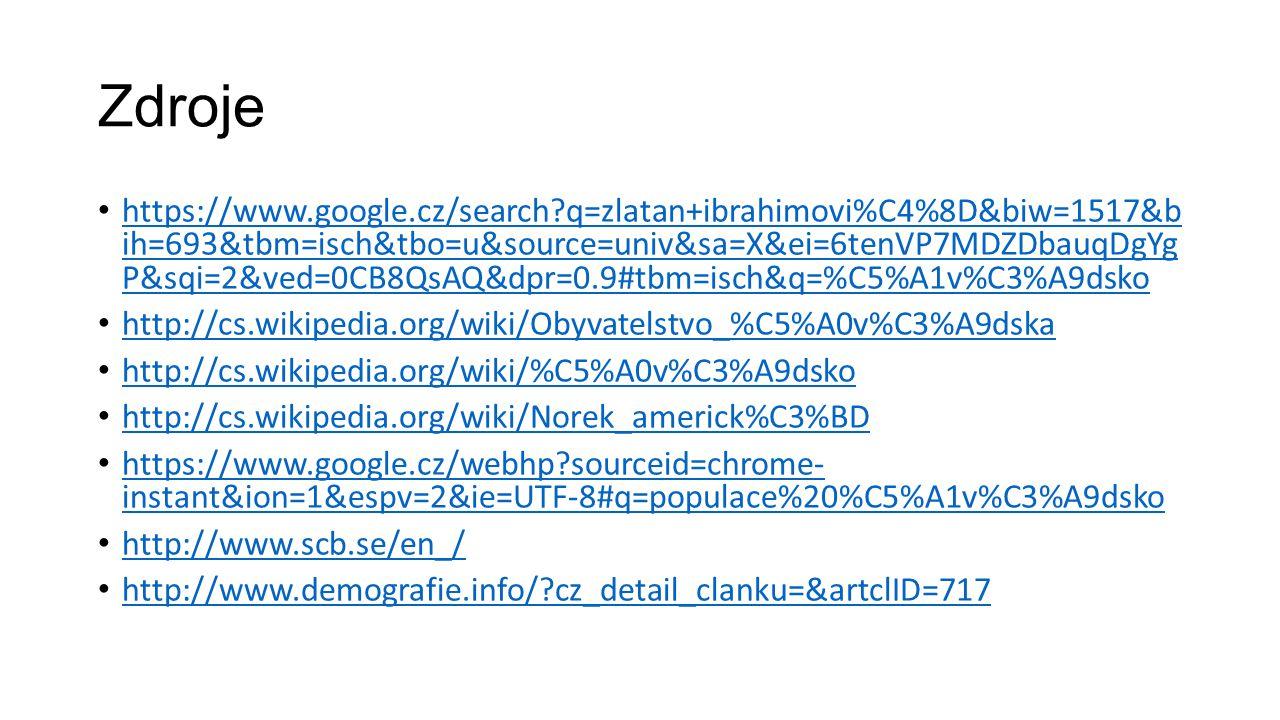 Zdroje https://www.google.cz/search?q=zlatan+ibrahimovi%C4%8D&biw=1517&b ih=693&tbm=isch&tbo=u&source=univ&sa=X&ei=6tenVP7MDZDbauqDgYg P&sqi=2&ved=0CB