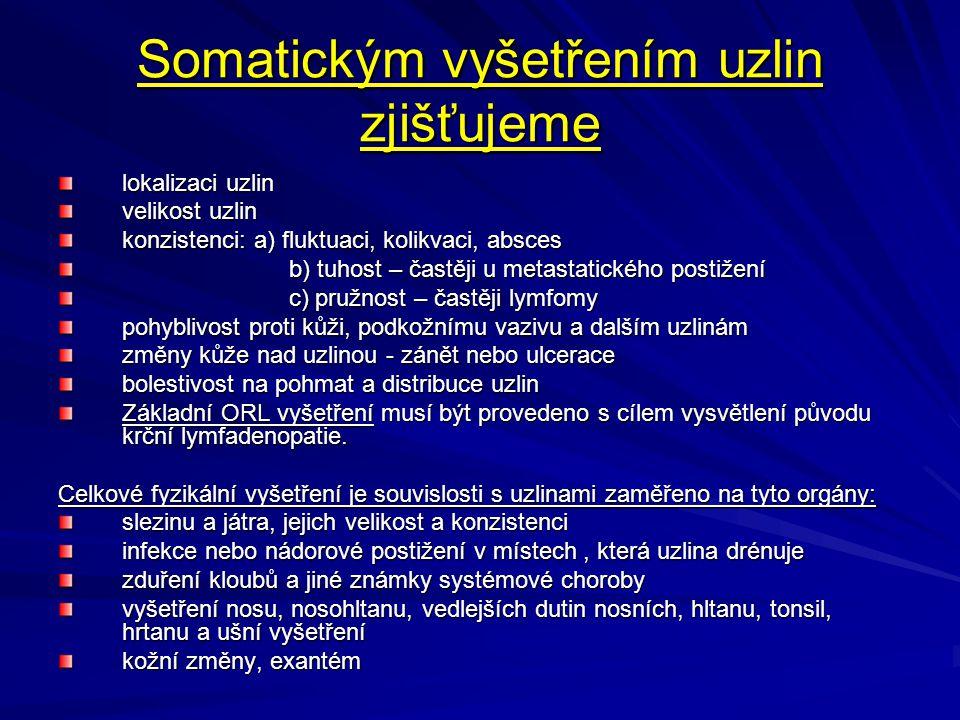 Somatickým vyšetřením uzlin zjišťujeme lokalizaci uzlin velikost uzlin konzistenci: a) fluktuaci, kolikvaci, absces b) tuhost – častěji u metastatického postižení b) tuhost – častěji u metastatického postižení c) pružnost – častěji lymfomy c) pružnost – častěji lymfomy pohyblivost proti kůži, podkožnímu vazivu a dalším uzlinám změny kůže nad uzlinou - zánět nebo ulcerace bolestivost na pohmat a distribuce uzlin Základní ORL vyšetření musí být provedeno s cílem vysvětlení původu krční lymfadenopatie.