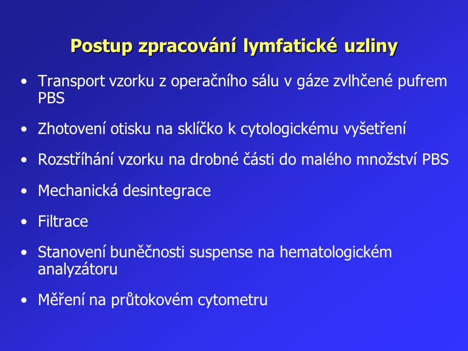 Kasuistika č. 2 - imunofenotypisace lymfatické uzliny