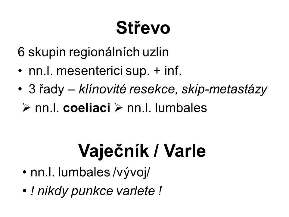 6 skupin regionálních uzlin nn.l.mesenterici sup.