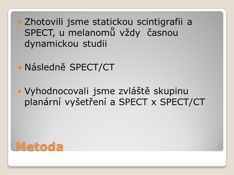 Metoda Zhotovili jsme statickou scintigrafii a SPECT, u melanomů vždy časnou dynamickou studii Následně SPECT/CT Vyhodnocovali jsme zvláště skupinu planární vyšetření a SPECT x SPECT/CT
