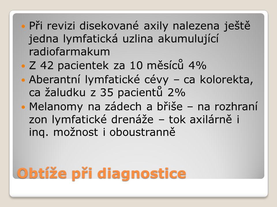 Obtíže při diagnostice Při revizi disekované axily nalezena ještě jedna lymfatická uzlina akumulující radiofarmakum Z 42 pacientek za 10 měsíců 4% Aberantní lymfatické cévy – ca kolorekta, ca žaludku z 35 pacientů 2% Melanomy na zádech a břiše – na rozhraní zon lymfatické drenáže – tok axilárně i inq.