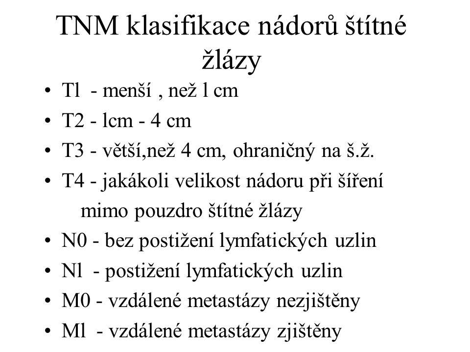 TNM klasifikace nádorů štítné žlázy Tl - menší, než l cm T2 - lcm - 4 cm T3 - větší,než 4 cm, ohraničný na š.ž. T4 - jakákoli velikost nádoru při šíře