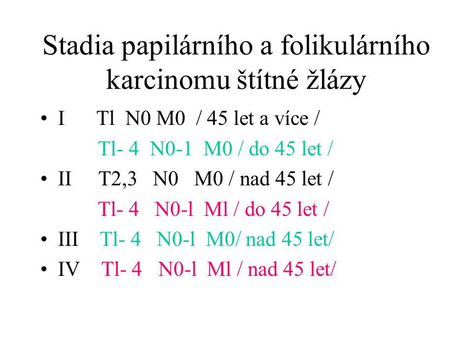 Stadia papilárního a folikulárního karcinomu štítné žlázy I Tl N0 M0 / 45 let a více / Tl- 4 N0-1 M0 / do 45 let / II T2,3 N0 M0 / nad 45 let / Tl- 4