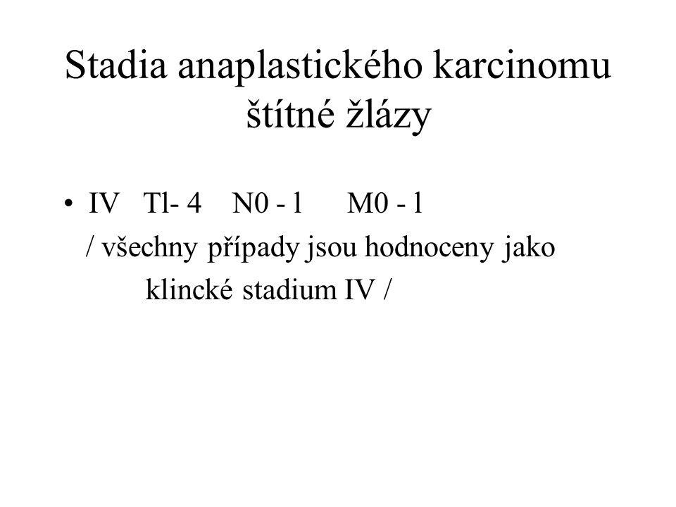 Stadia anaplastického karcinomu štítné žlázy IV Tl- 4 N0 - l M0 - l / všechny případy jsou hodnoceny jako klincké stadium IV /