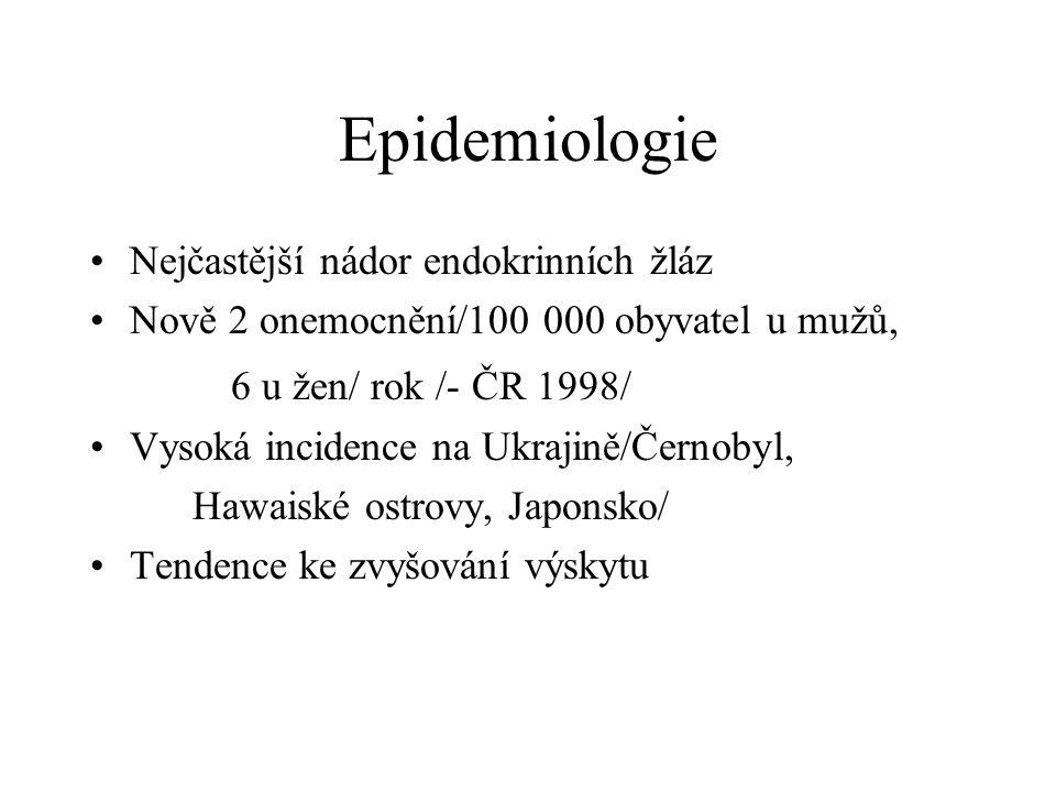 Epidemiologie Nejčastější nádor endokrinních žláz Nově 2 onemocnění/100 000 obyvatel u mužů, 6 u žen/ rok /- ČR 1998/ Vysoká incidence na Ukrajině/Čer