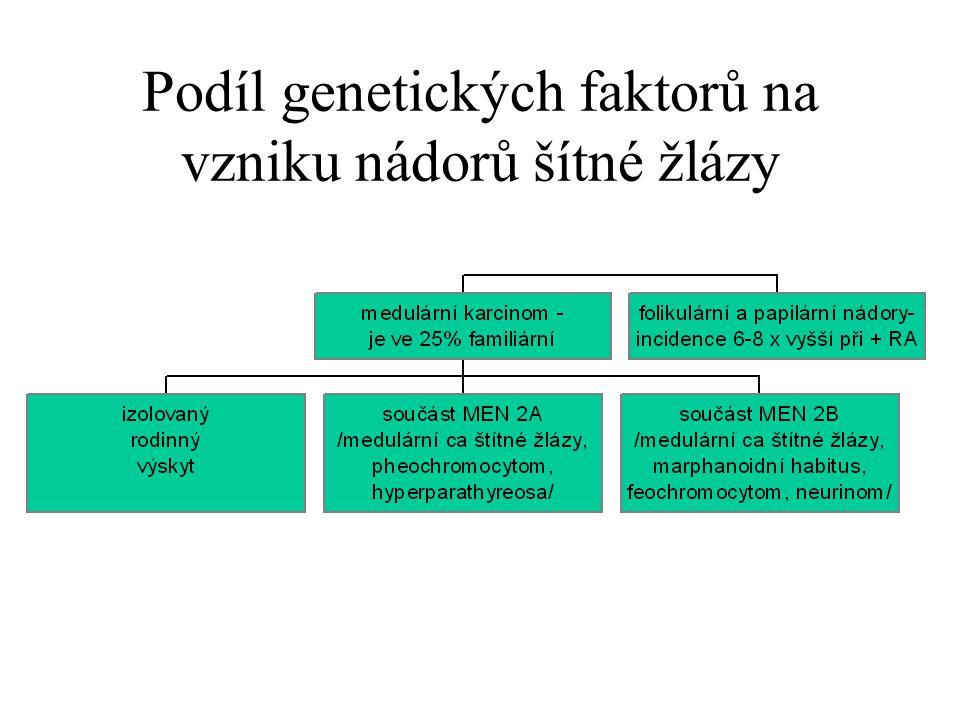 Stadia papilárního a folikulárního karcinomu štítné žlázy I Tl N0 M0 / 45 let a více / Tl- 4 N0-1 M0 / do 45 let / II T2,3 N0 M0 / nad 45 let / Tl- 4 N0-l Ml / do 45 let / III Tl- 4 N0-l M0/ nad 45 let/ IV Tl- 4 N0-l Ml / nad 45 let/