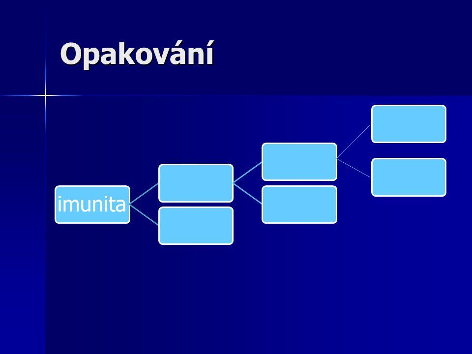 Opakování imunita