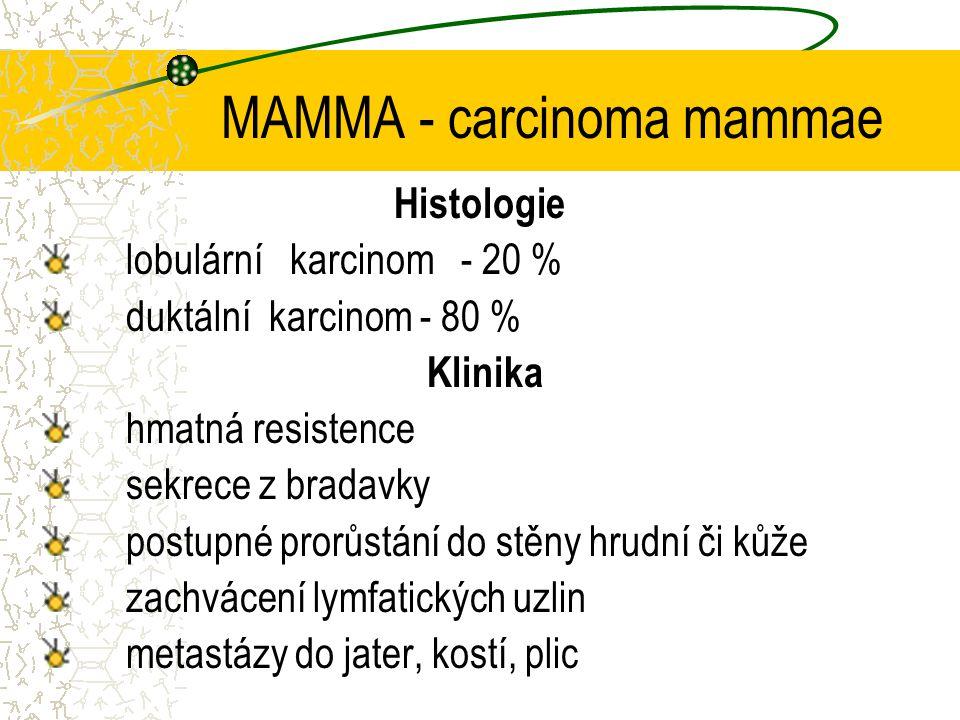MAMMA - carcinoma mammae Histologie lobulární karcinom - 20 % duktální karcinom - 80 % Klinika hmatná resistence sekrece z bradavky postupné prorůstán