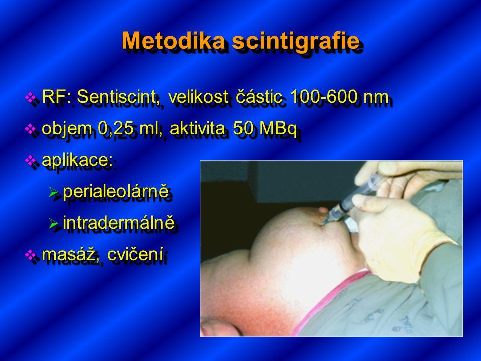 Metodika scintigrafie  RF: Sentiscint, velikost částic 100-600 nm  objem 0,25 ml, aktivita 50 MBq  aplikace:  perialeolárně  intradermálně  masá