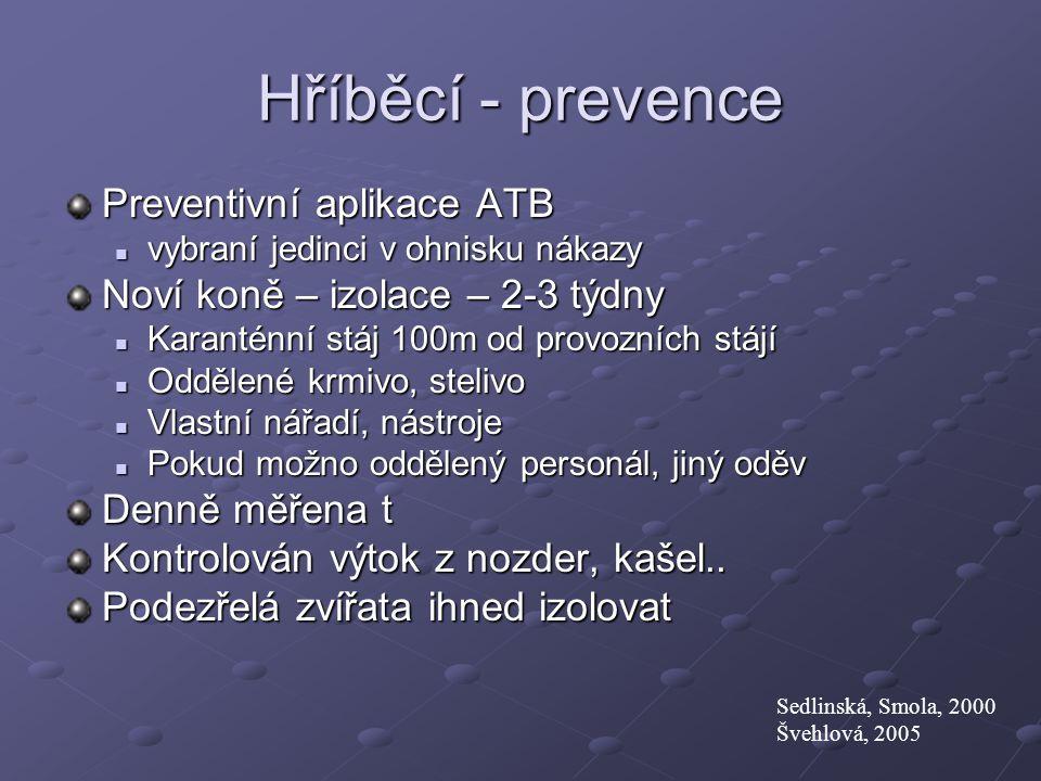 Hříběcí - prevence Preventivní aplikace ATB vybraní jedinci v ohnisku nákazy vybraní jedinci v ohnisku nákazy Noví koně – izolace – 2-3 týdny Karantén