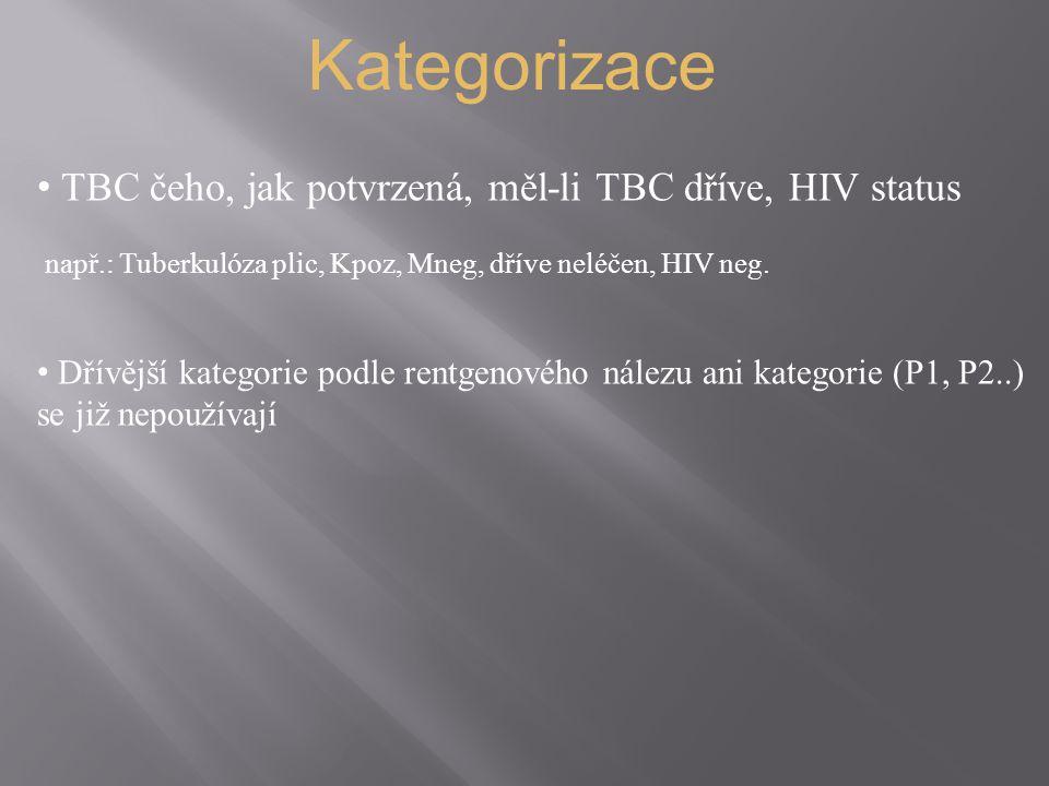 Kategorizace TBC čeho, jak potvrzená, měl-li TBC dříve, HIV status např.: Tuberkulóza plic, Kpoz, Mneg, dříve neléčen, HIV neg. Dřívější kategorie pod