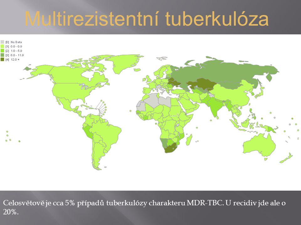 Multirezistentní tuberkulóza Celosvětově je cca 5% případů tuberkulózy charakteru MDR-TBC. U recidiv jde ale o 20%.