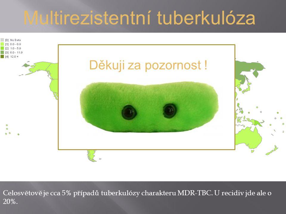 Multirezistentní tuberkulóza Celosvětově je cca 5% případů tuberkulózy charakteru MDR-TBC. U recidiv jde ale o 20%. Děkuji za pozornost !