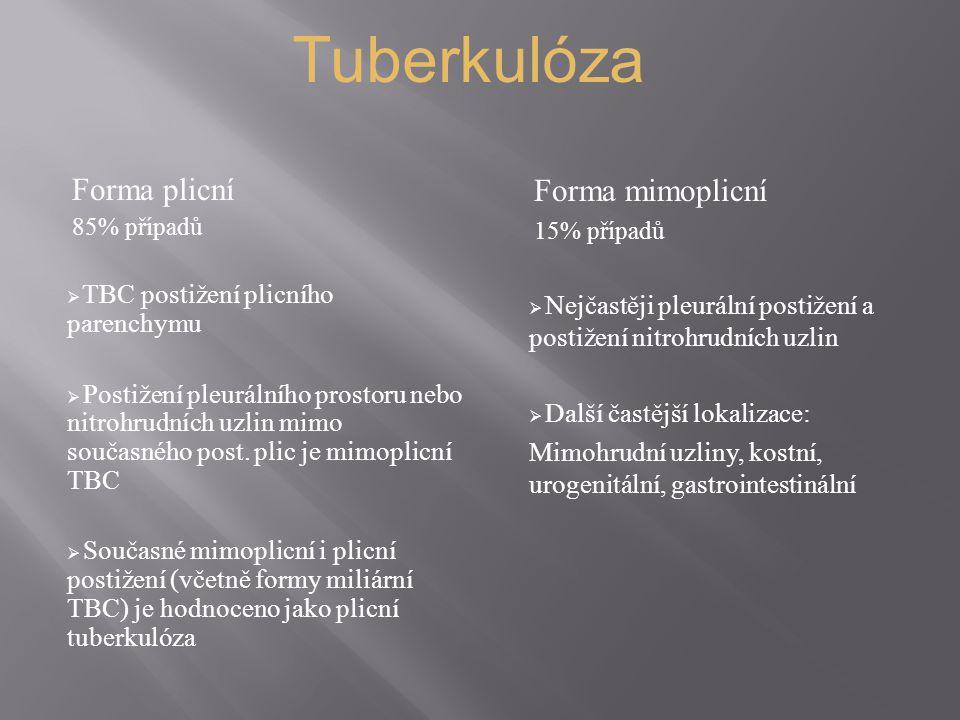 Forma plicní 85% případů  TBC postižení plicního parenchymu  Postižení pleurálního prostoru nebo nitrohrudních uzlin mimo současného post. plic je m