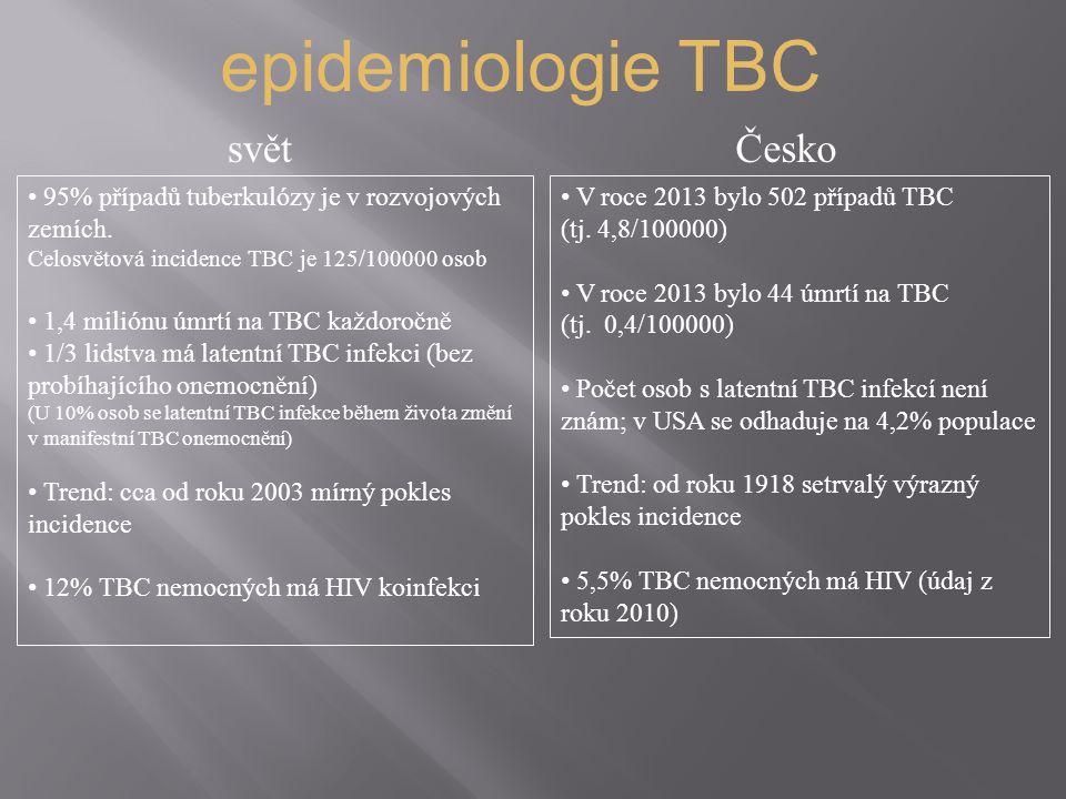 95% případů tuberkulózy je v rozvojových zemích. Celosvětová incidence TBC je 125/100000 osob 1,4 miliónu úmrtí na TBC každoročně 1/3 lidstva má laten
