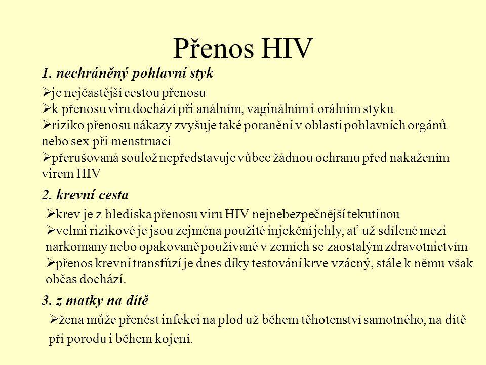 Přenos HIV 1.