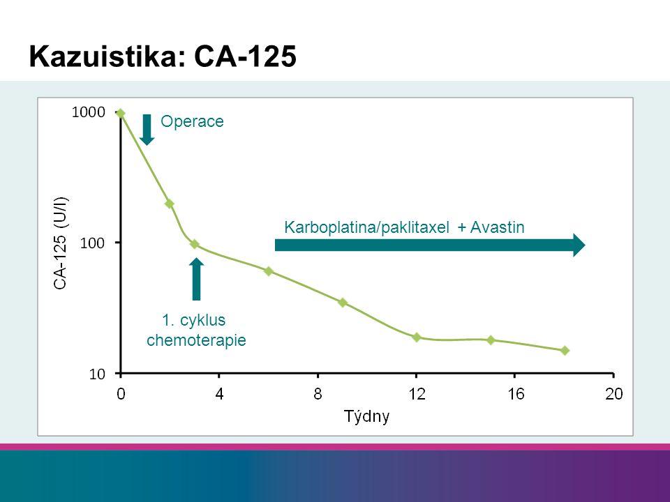 Operace 1. cyklus chemoterapie Karboplatina/paklitaxel + Avastin Kazuistika: CA-125