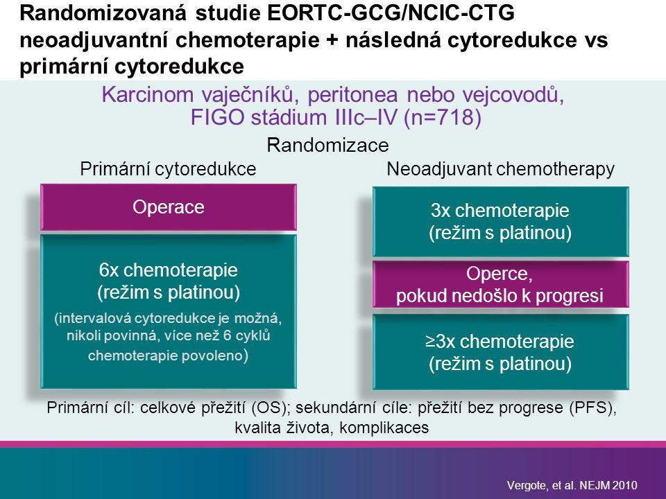≥3x chemoterapie (režim s platinou) Operce, pokud nedošlo k progresi 3x chemoterapie (režim s platinou) 6x chemoterapie (režim s platinou) (intervalov