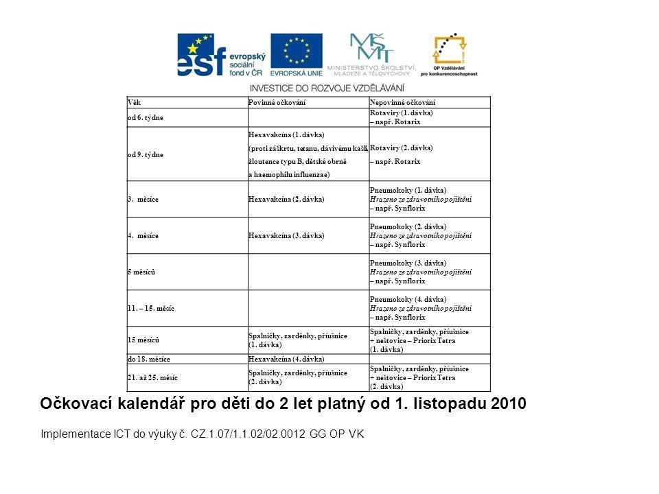 Očkovací kalendář pro děti do 2 let platný od 1.listopadu 2010 Implementace ICT do výuky č.