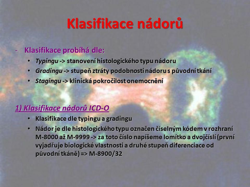 Klasifikace nádorů -Klasifikace probíhá dle: Typingu -> stanovení histologického typu nádoru Typingu -> stanovení histologického typu nádoru Gradingu