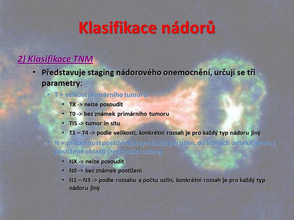 Klasifikace nádorů 2) Klasifikace TNM Představuje staging nádorového onemocnění, určují se tři parametry: Představuje staging nádorového onemocnění, u
