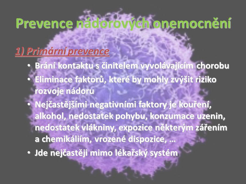 Prevence nádorových onemocnění 1) Primární prevence Brání kontaktu s činitelem vyvolávajícím chorobu Brání kontaktu s činitelem vyvolávajícím chorobu