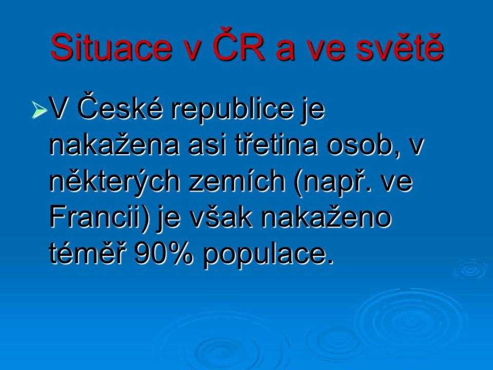Situace v ČR a ve světě  V České republice je nakažena asi třetina osob, v některých zemích (např. ve Francii) je však nakaženo téměř 90% populace.