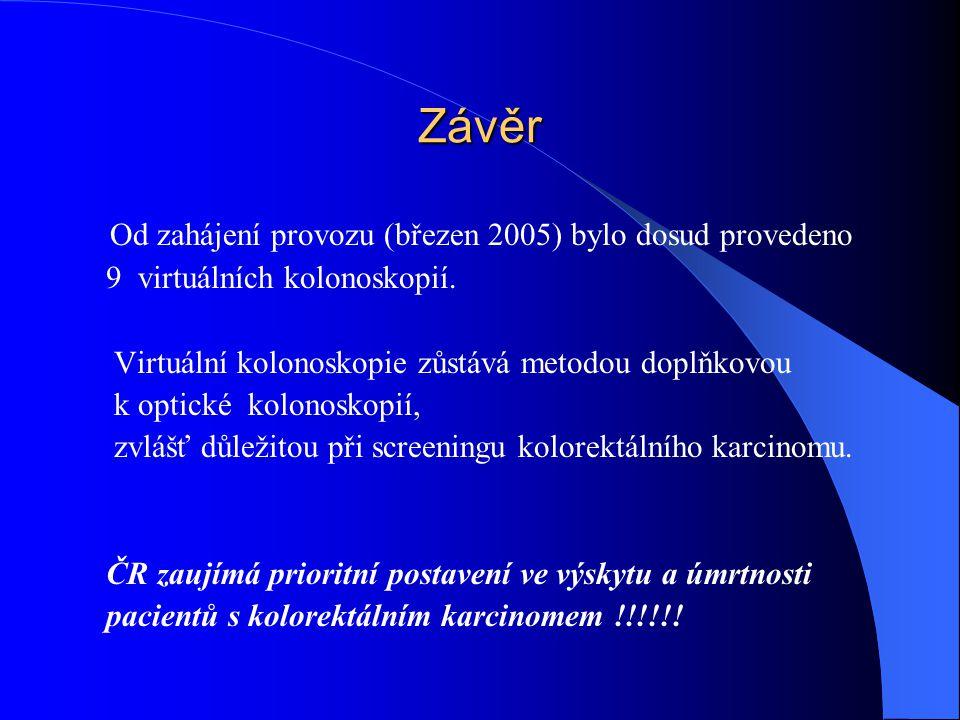 Závěr Od zahájení provozu (březen 2005) bylo dosud provedeno 9 virtuálních kolonoskopií. Virtuální kolonoskopie zůstává metodou doplňkovou k optické k