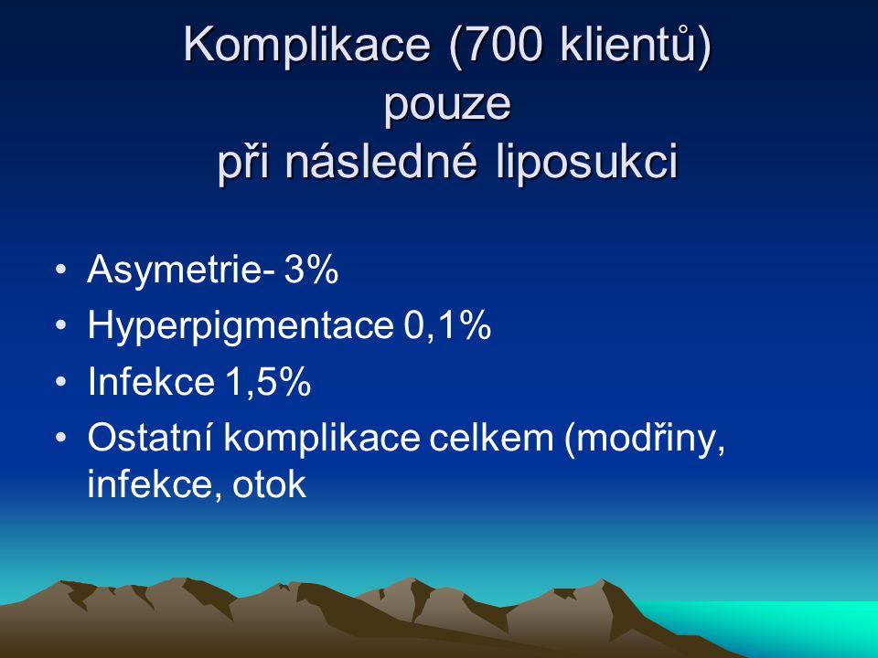 Komplikace (700 klientů) pouze při následné liposukci Asymetrie- 3% Hyperpigmentace 0,1% Infekce 1,5% Ostatní komplikace celkem (modřiny, infekce, otok