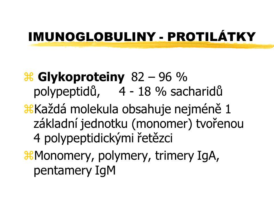 IMUNOGLOBULINY - PROTILÁTKY z Glykoproteiny 82 – 96 % polypeptidů, 4 - 18 % sacharidů zKaždá molekula obsahuje nejméně 1 základní jednotku (monomer) t