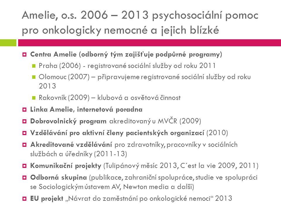 Amelie, o.s. 2006 – 2013 psychosociální pomoc pro onkologicky nemocné a jejich blízké  Centra Amelie (odborný tým zajišťuje podpůrné programy) Praha