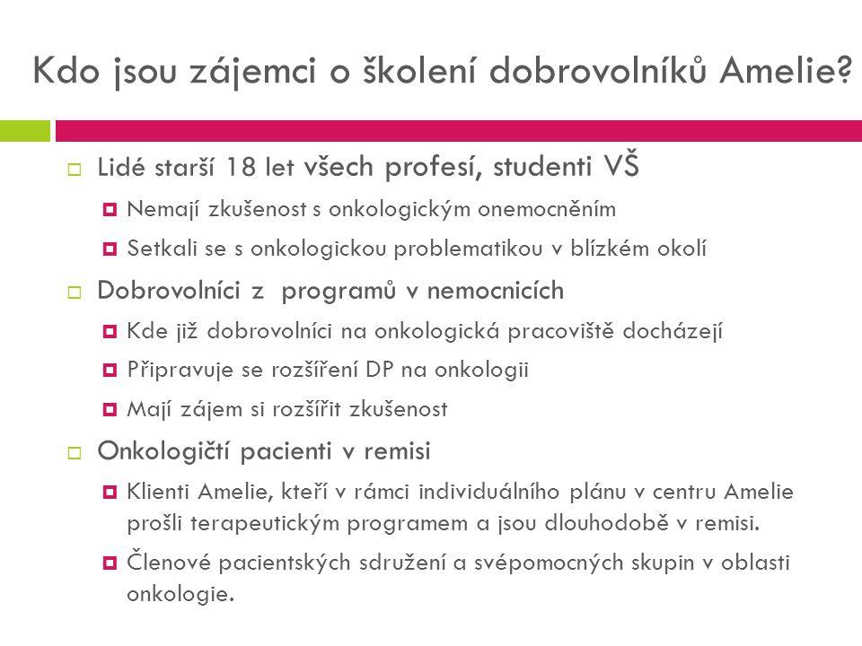Kdo jsou zájemci o školení dobrovolníků Amelie?  Lidé starší 18 let všech profesí, studenti VŠ  Nemají zkušenost s onkologickým onemocněním  Setkal