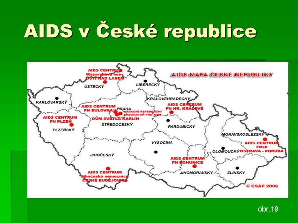 AIDS v České republice AIDS v České republice obr.19